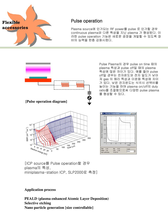Miniplasma Station Miniplasma Cube For The Pioneer Ppt